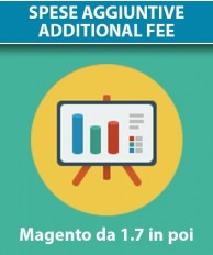 Modulo Spese aggiuntive / Additional Fee